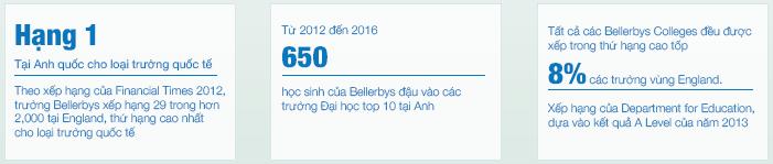 Bellerbys 1.PNG