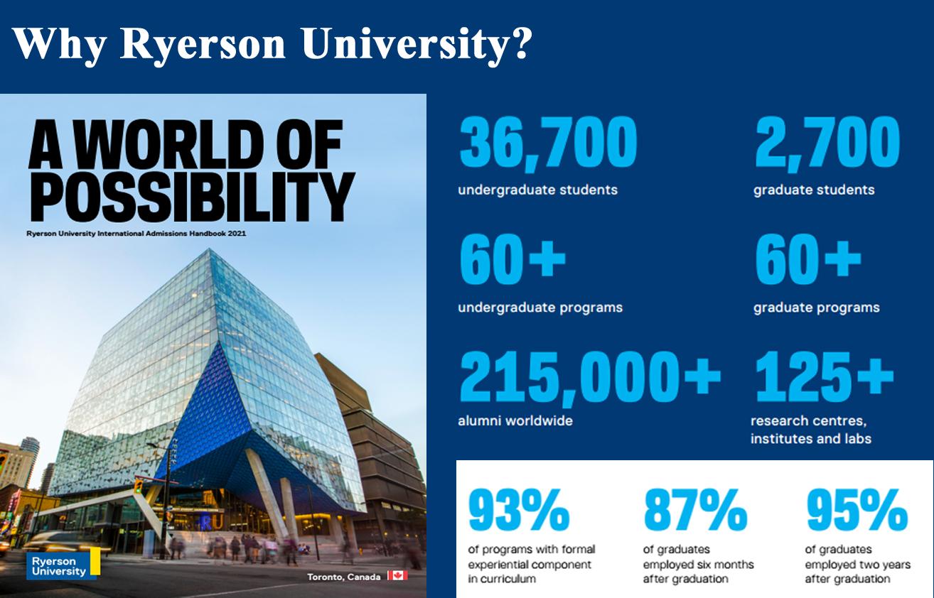 Đại học công lập Ryerson University