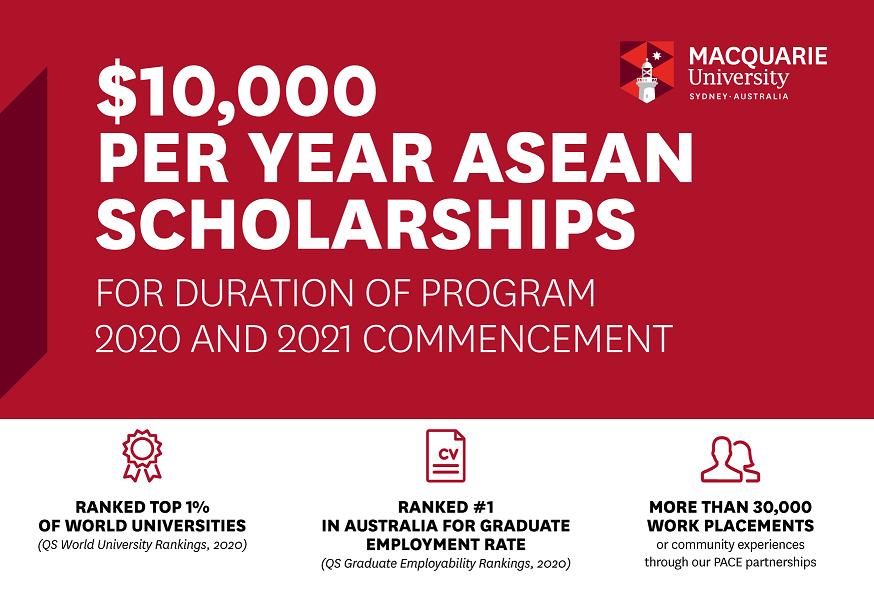 Danh sách học bổng tới 50% top 6 trường Đại Học Úc 2020-2021